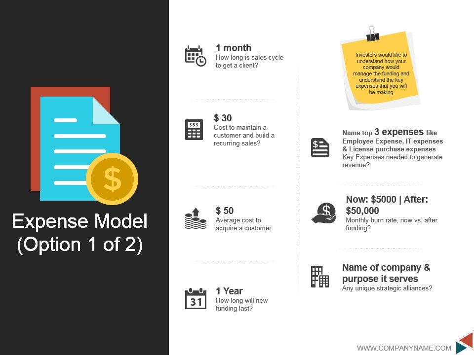 business model generation slides I wasn't looking for a business model canvas template because it never  note:  all slide examples here are from business model canvas ppt.