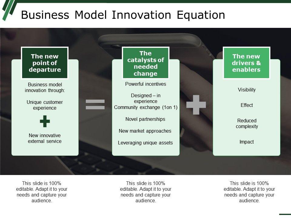 Business Model Innovation Equation Ppt Summary Graphics Tutorials Templates Powerpoint Presentation Slides Template Ppt Slides Presentation Graphics