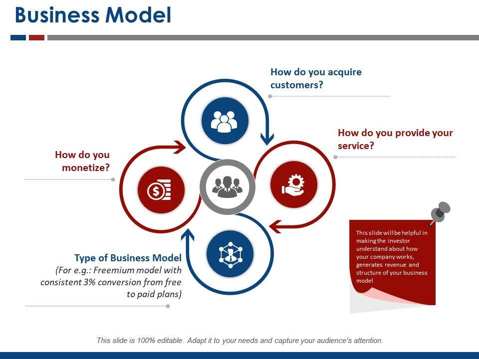 presentation on business
