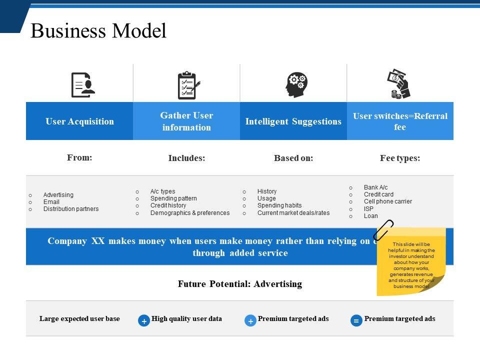 business model powerpoint slide download powerpoint presentation