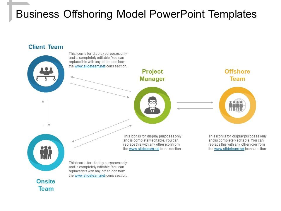 offshoring best practices