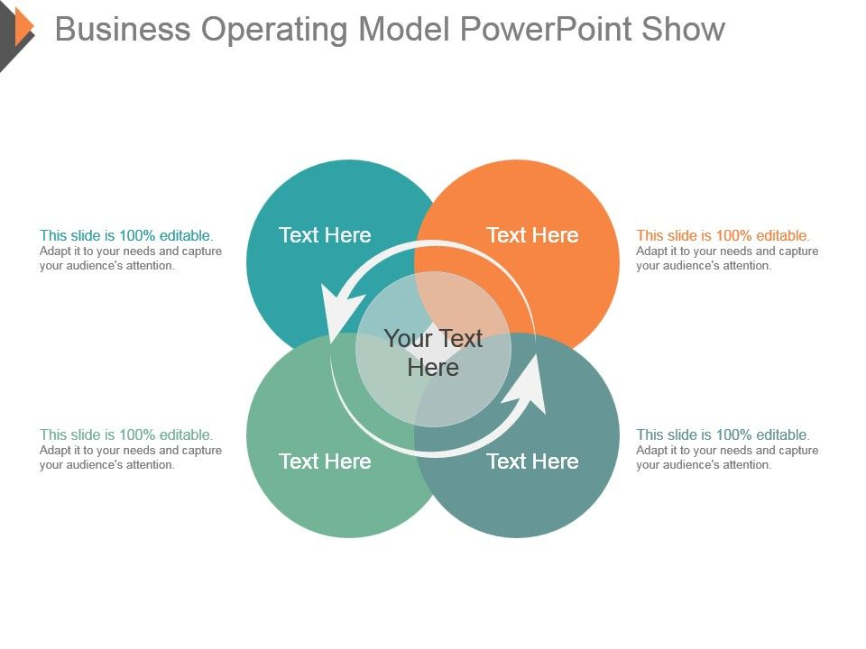 business operating model powerpoint show