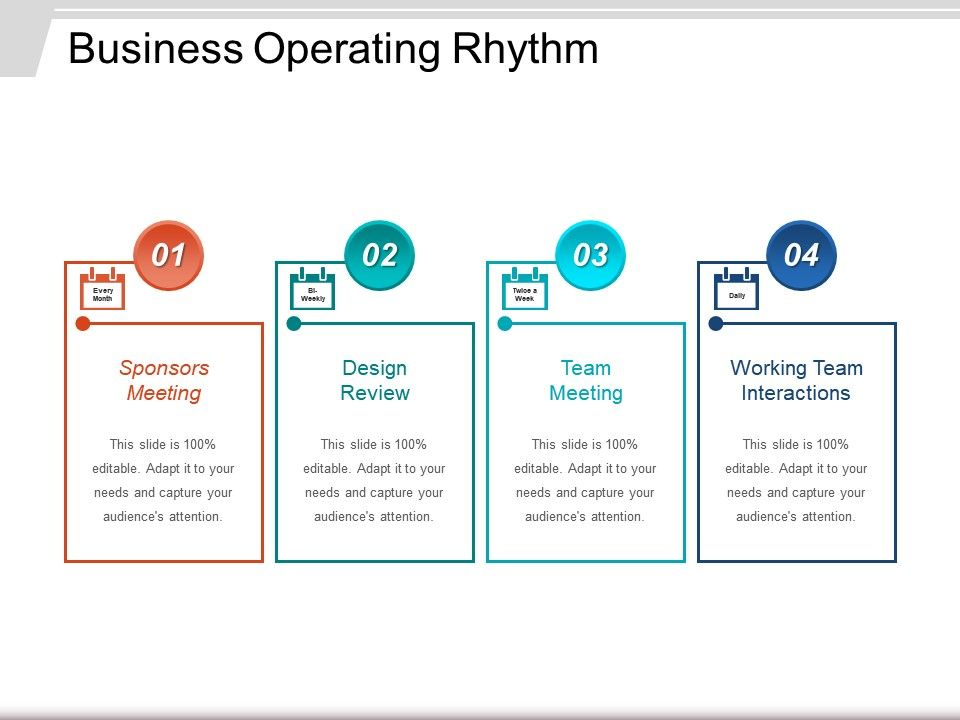 Business operating rhythm powerpoint presentation templates ppt businessoperatingrhythmslide01 businessoperatingrhythmslide02 businessoperatingrhythmslide03 businessoperatingrhythmslide04 accmission Images