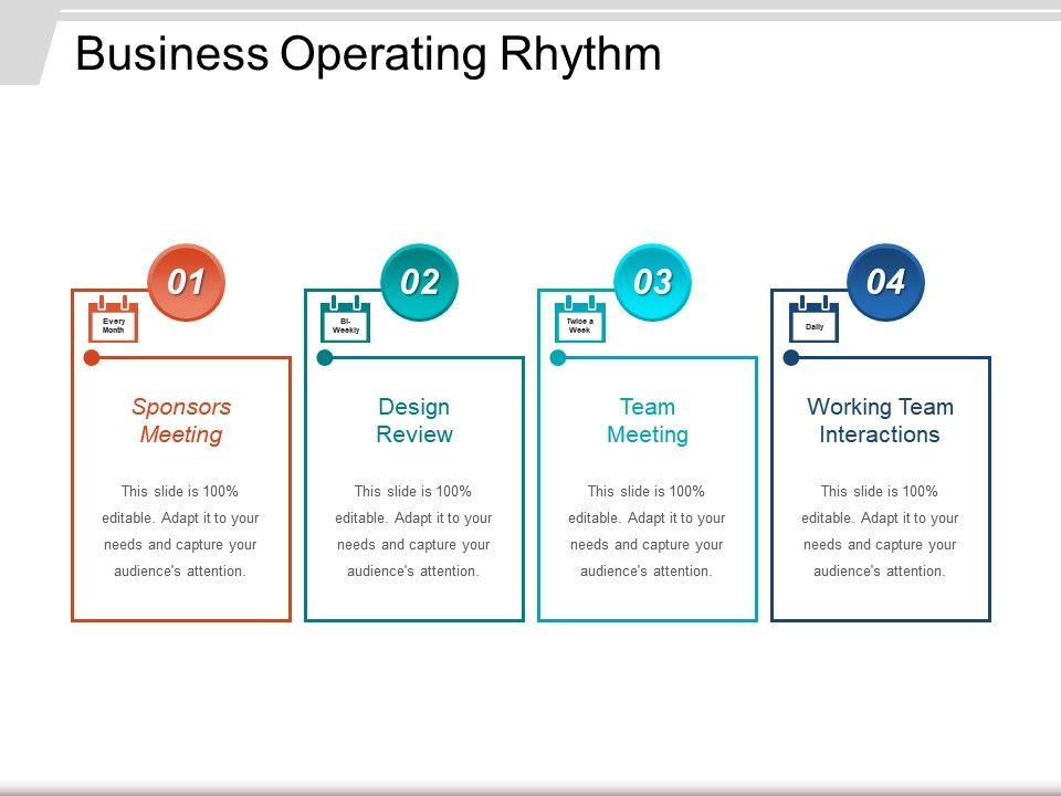 business_operating_rhythm_Slide01