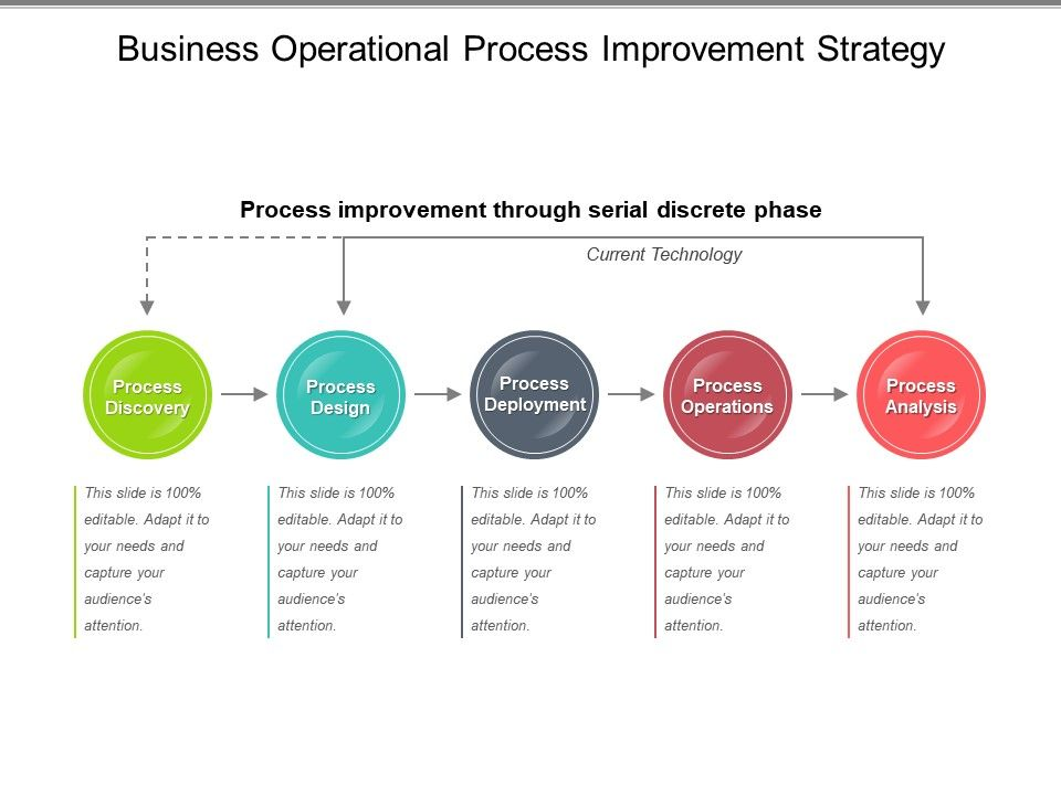 Business operational process improvement strategy sample of ppt businessoperationalprocessimprovementstrategysampleofpptslide01 businessoperationalprocessimprovementstrategysampleofpptslide02 accmission Choice Image