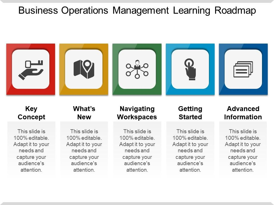 Business Operations Management Learning Roadmap Ppt Icon - Learning roadmap template