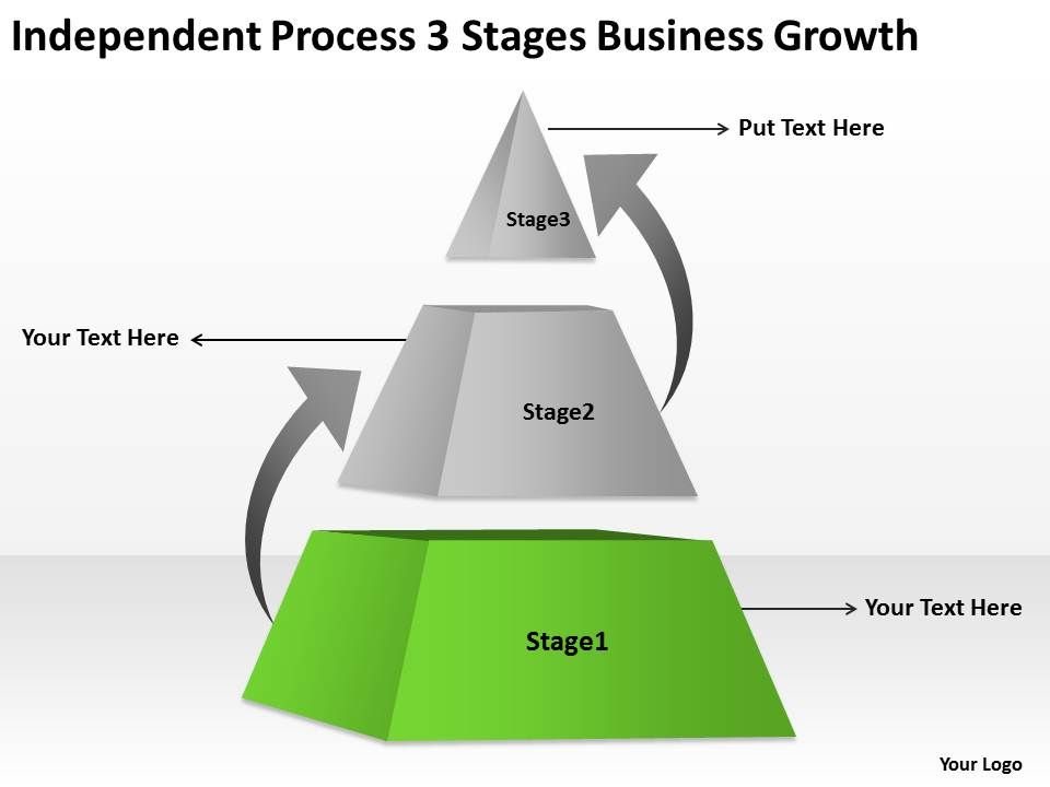 organizational stages of growth with examples Some analysts have delineated as many as ten different stages of an organizational life cycle work modern organization theory is generally recognized as one of the first studies that used a biological model for organizational growth and for example, threats in the start-up stage.