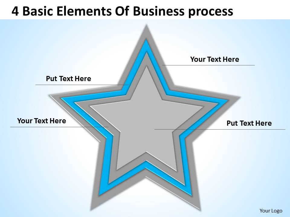 Business Organizational Chart Template Basic Elements Of Process