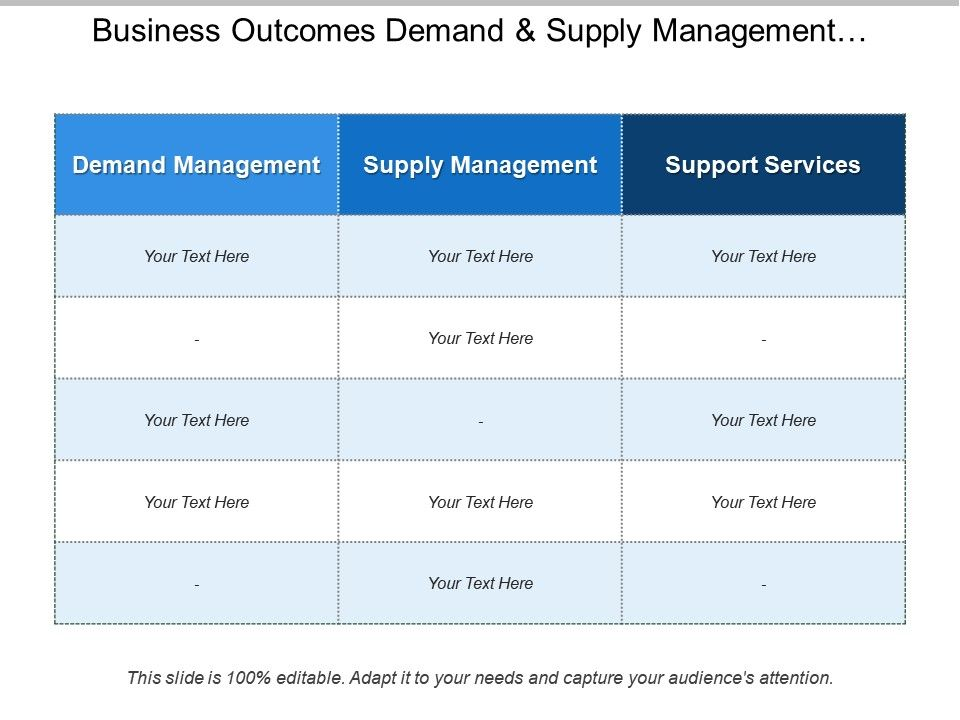 business_outcomes_demand_and_supply_management_and_support_services_Slide01