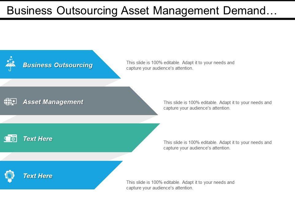 Business Outsourcing Asset Management Demand Planning Application