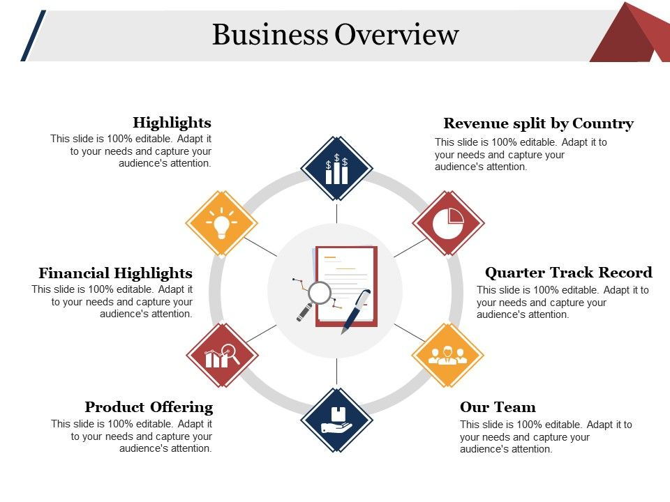 business overview powerpoint slide inspiration powerpoint