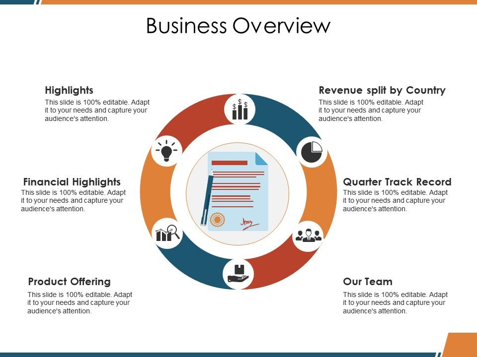 business overview ppt show templates powerpoint presentation