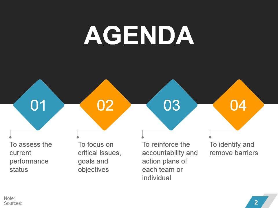 business performance management powerpoint presentation slides, Presentation templates