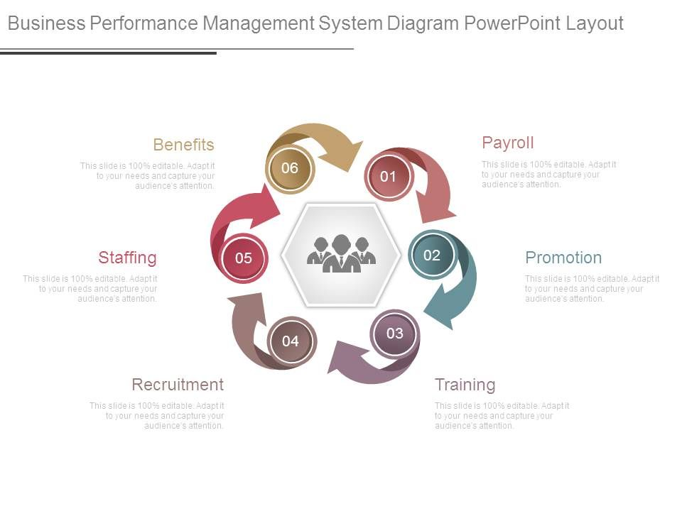 business performance management system diagram powerpoint layout, Presentation templates