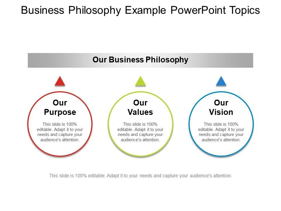 philosophy topics