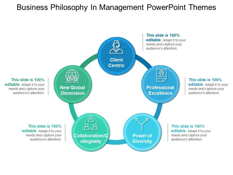 Business philosophy in management powerpoint themes presentation businessphilosophyinmanagementpowerpointthemesslide01 businessphilosophyinmanagementpowerpointthemesslide02 toneelgroepblik Choice Image