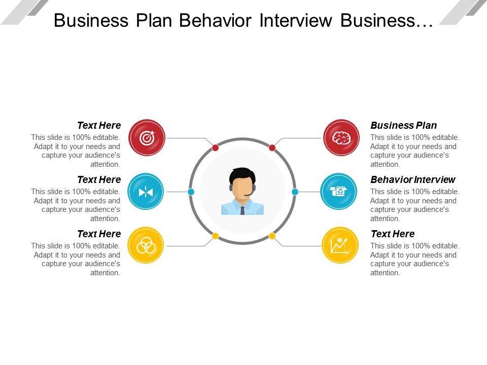 Business Plan Behavior Interview Business Financing Computer