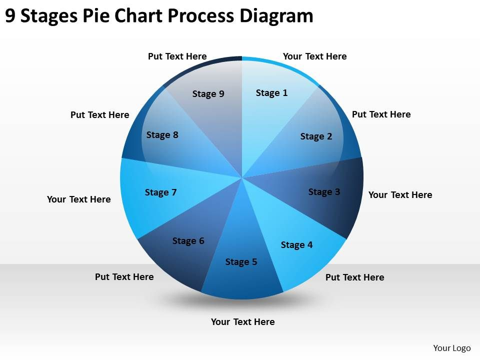 business plan diagram pie chart process powerpoint templates ppt, Powerpoint templates