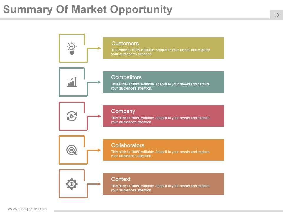 Business Plan Executive Summary Powerpoint Presentation Slides Business Plan Executive Summary Ppt Business Plan Executive Summary Presentation