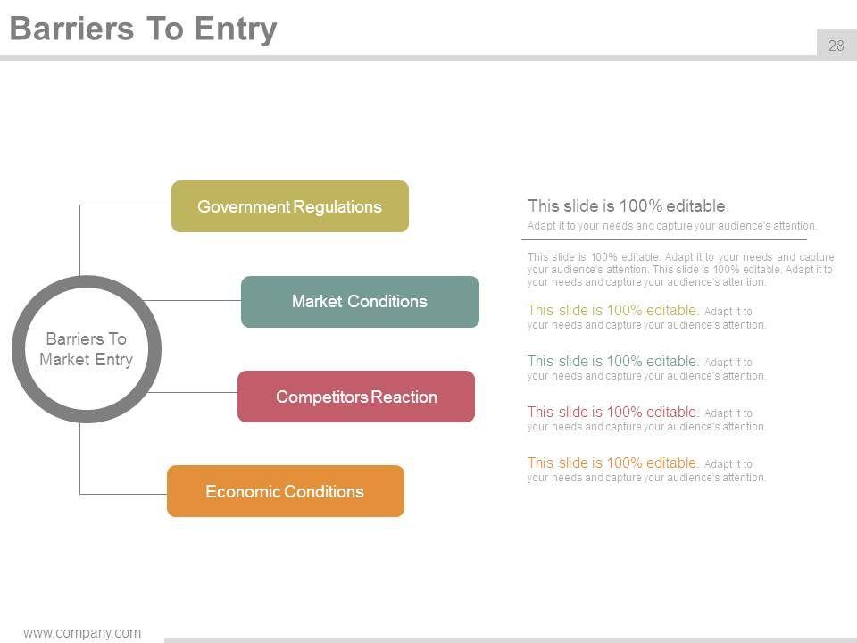 executive summary powerpoint