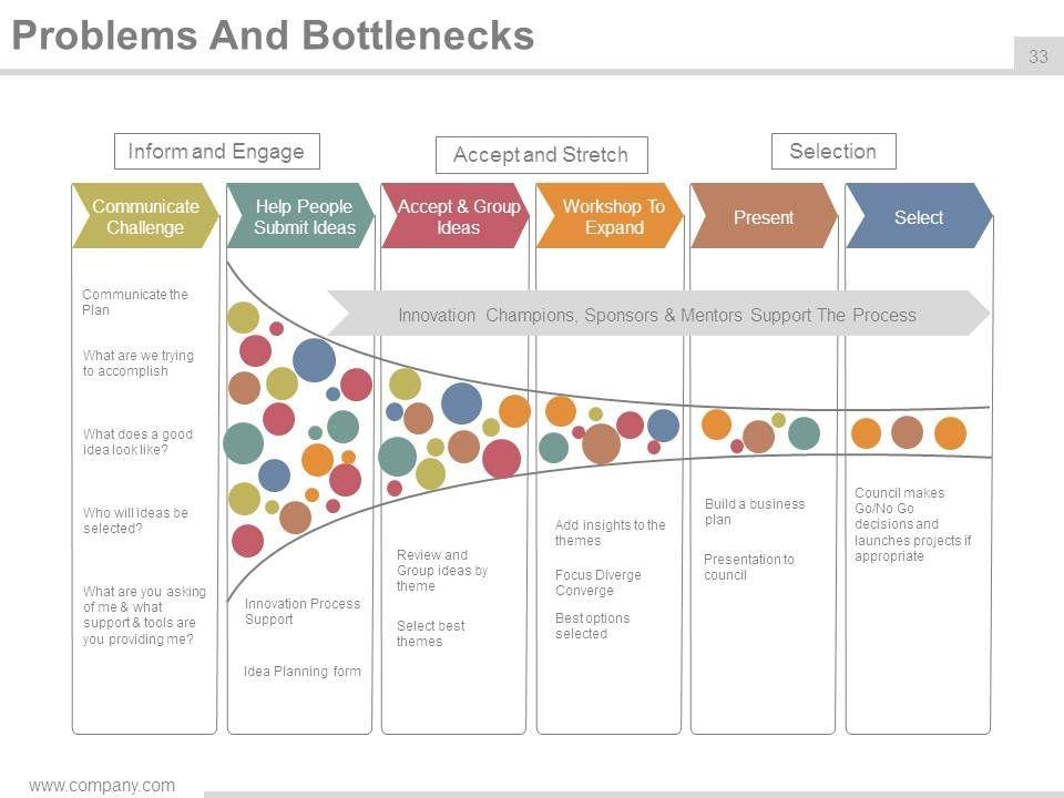 Executive summary business plan powerpoint presentation
