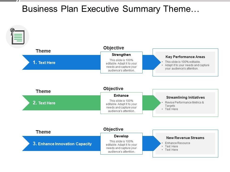 business plan presentation pdf