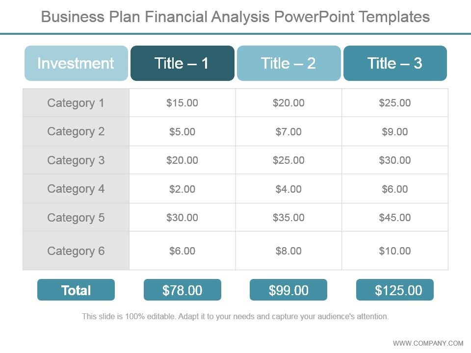 Business Plan Financial Analysis Powerpoint Templates Presentation