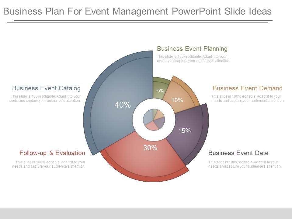 business plan for event management powerpoint slide ideas, Presentation templates