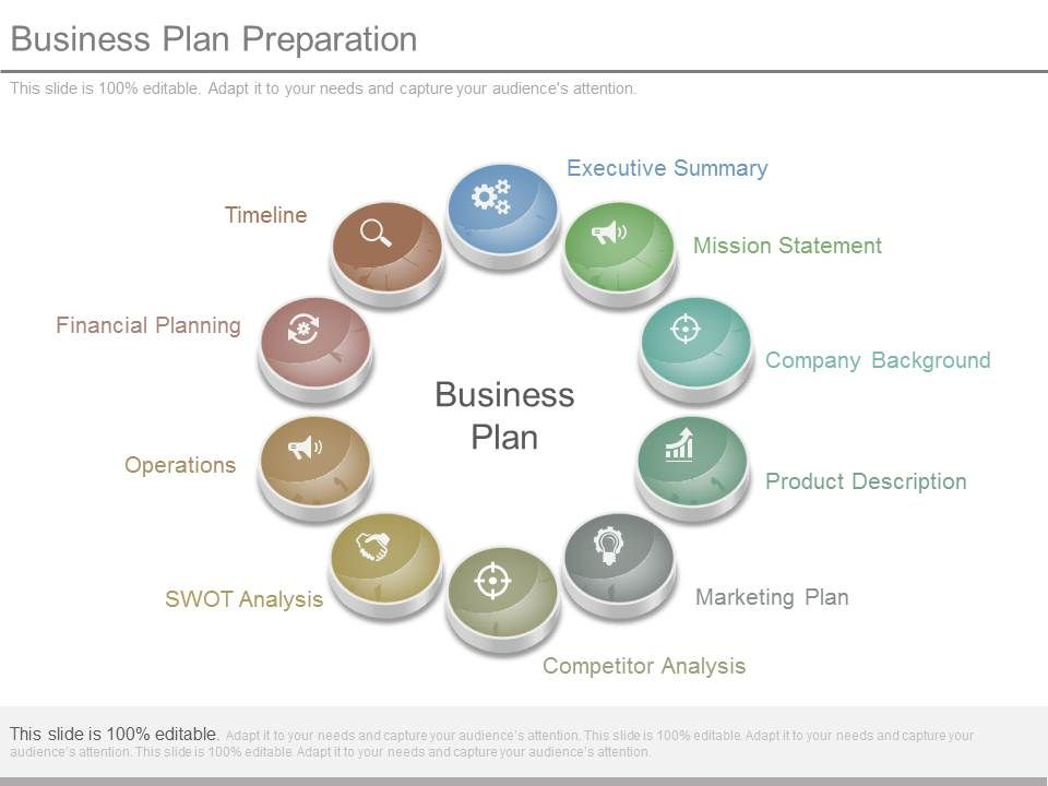 Business Plan Preparation Ppt Slide Presentation Diagrams