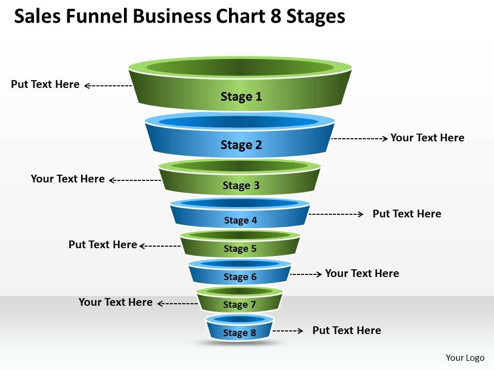 Business Plan Sales Funnel Chart 8 Stages Powerpoint Templates Ppt