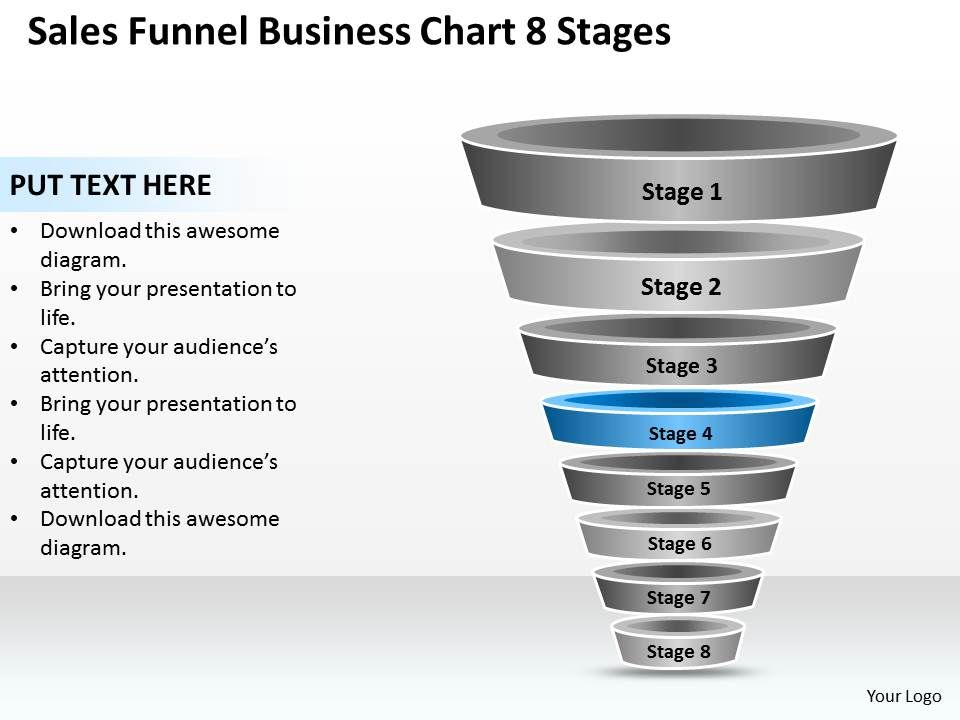 How to Start a Funnel Cake Business