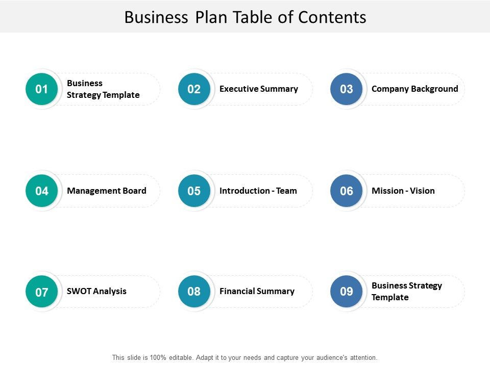 business_plan_table_of_contents_Slide01
