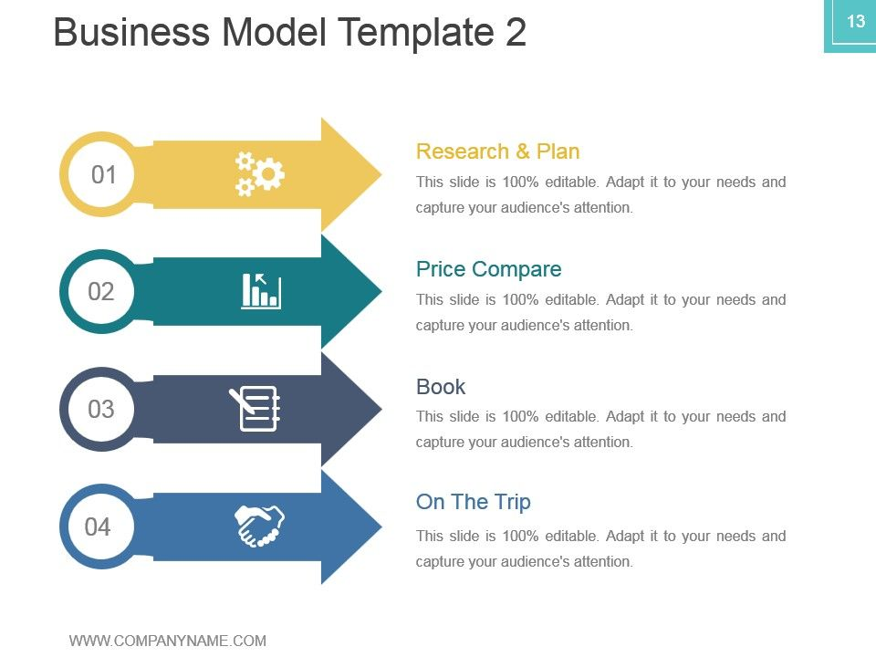 business plan for funding