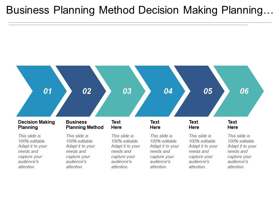 Business Planning Method Decision Making Planning Sales Forecasting