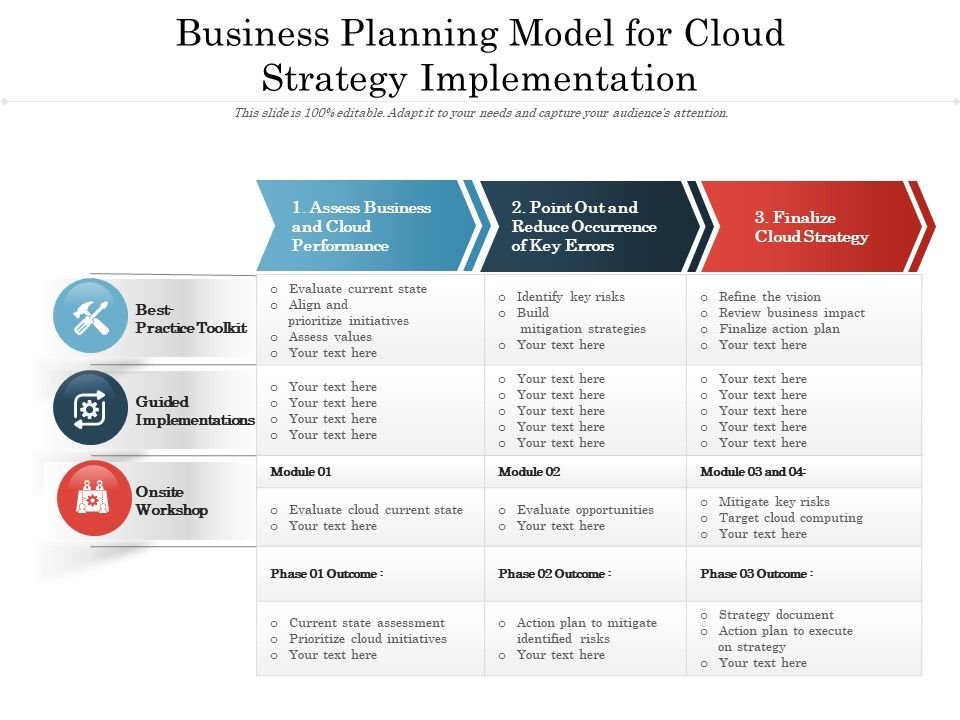 Business plan and strategy implementation best assignment editing site usa