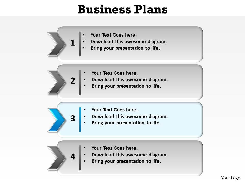 Business plan bullet points
