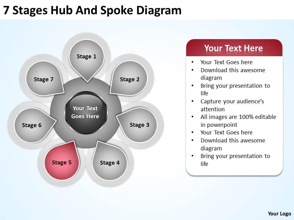hub and spoke relationship