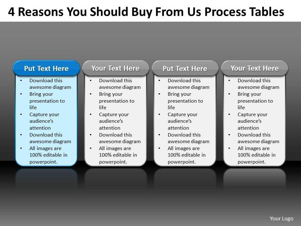 Business powerpoint templates 4 reasons you should buy from circular businesspowerpointtemplates4reasonsyoushouldbuyfromcircularprocesstablessalespptslidesslide02 toneelgroepblik Images