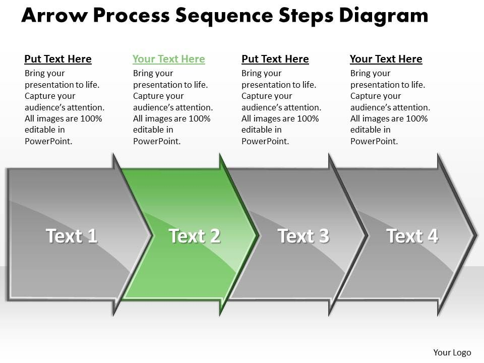 Powerpoint Sequence Diagram Template  enetkode
