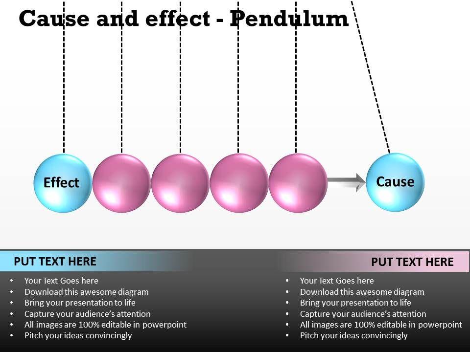 Business powerpoint templates cause and effect pendulum sales ppt businesspowerpointtemplatescauseandeffectpendulumsalespptslidesslide01 toneelgroepblik Image collections