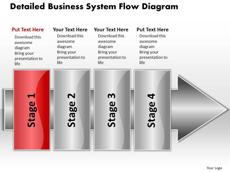 Business powerpoint templates detailed system flow diagram free businesspowerpointtemplatesdetailedsystemflowdiagramfreesalespptslidesslide02 toneelgroepblik Gallery