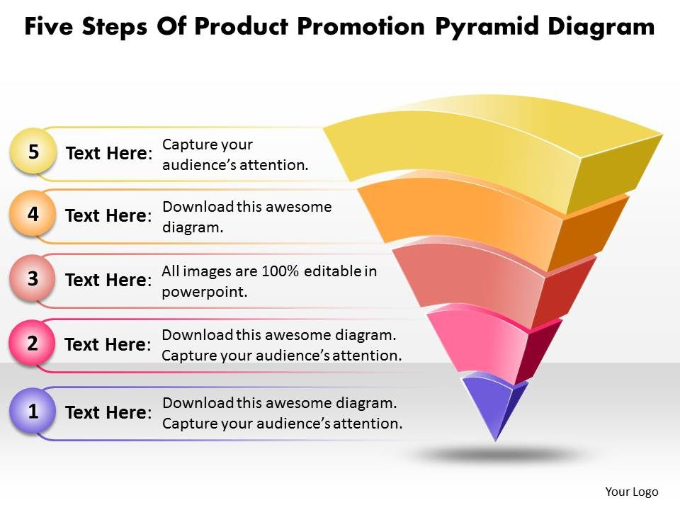 business powerpoint templates five steps of product promotion