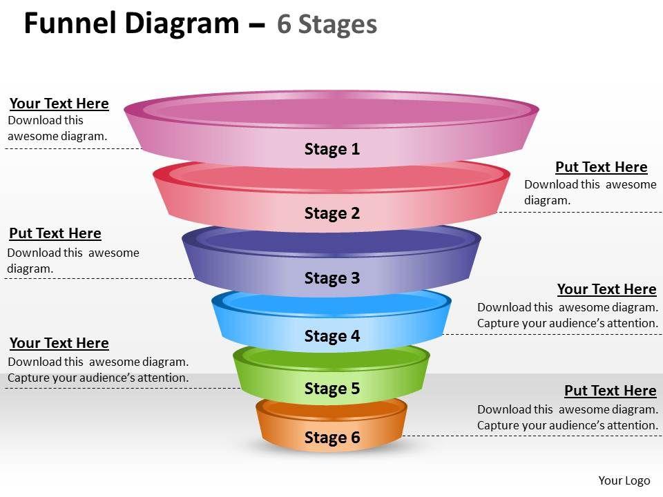 business powerpoint templates funnel diagram editable sales ppt