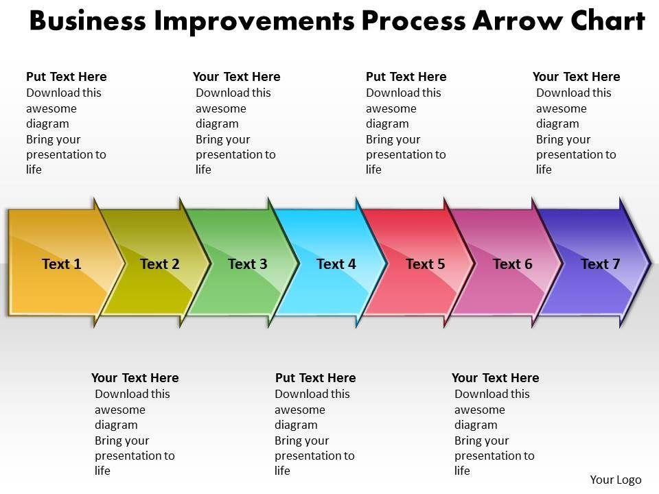 business_powerpoint_templates_improvements_process_arrow_chart_sales_ppt_slides_7_stages_Slide01
