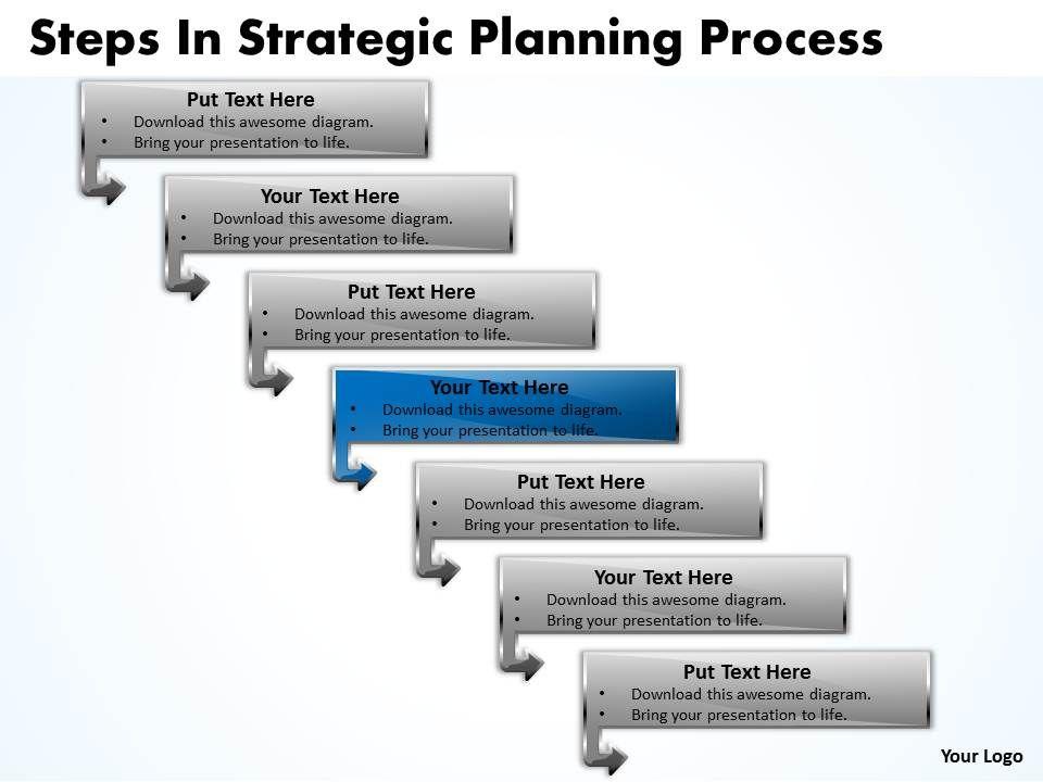 strategic planning process essay Strategic planning for information technology executive summary strategic planning for information technology is one component of strategic planning process essay.