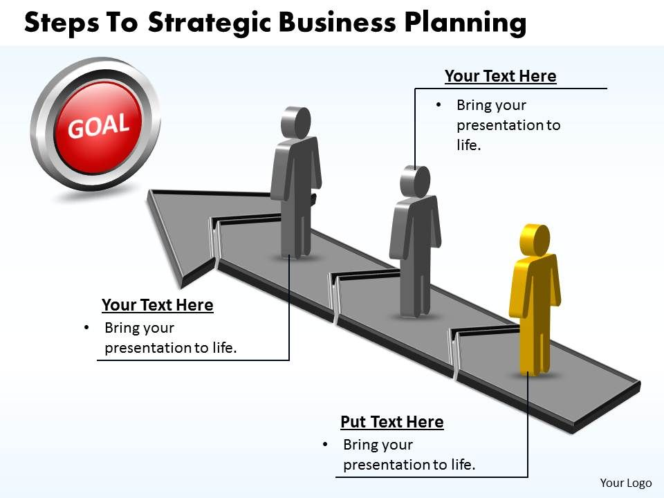 how to make a strategic planning presentation