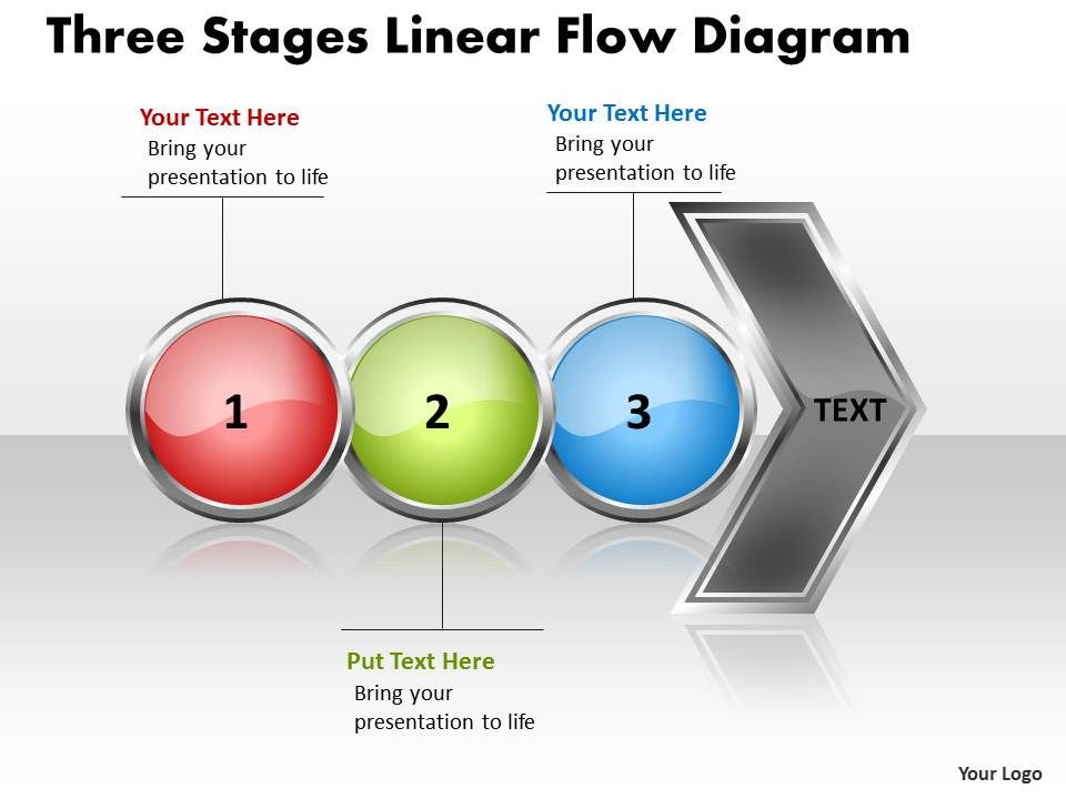 business powerpoint templates three state diagram ppt linear flow    business powerpoint templates three state diagram ppt linear flow sales slides  stages