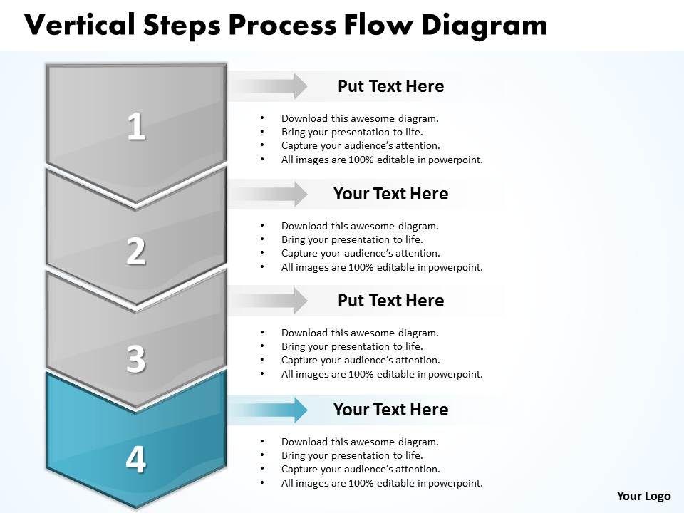 Process Flow Template from www.slideteam.net