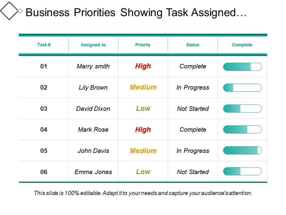 business_priorities_showing_task_assigned_status_and_completion_Slide01