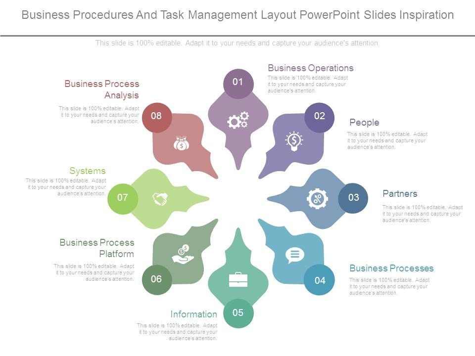business procedures and task management layout powerpoint slides